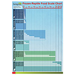 PL A3 Poster: Frozen Food Scale Chart